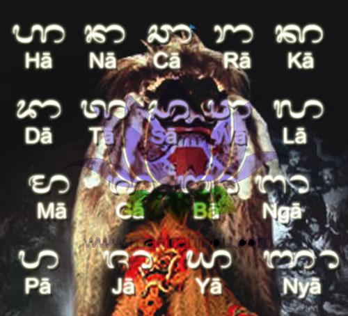 Penjelasan Lengkap Purnama, Tilem, dan Kajeng Kliwon